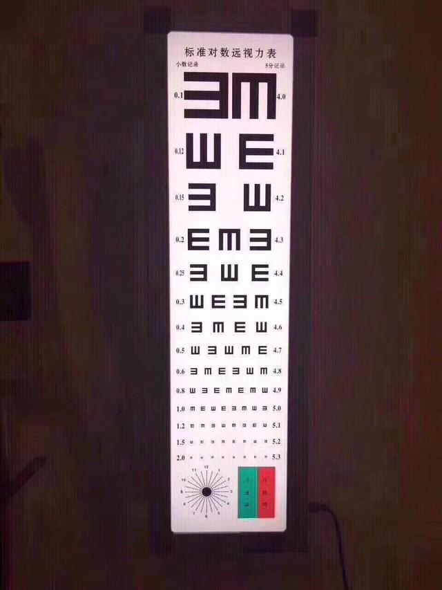 假性近视的症状: 1⃣眯眼:当目标不清楚,采取眯眼来暂