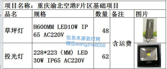 釆购草坪灯和投光灯的信息,联系方式黄先生电话13249376479,微信